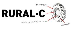 web ruralc